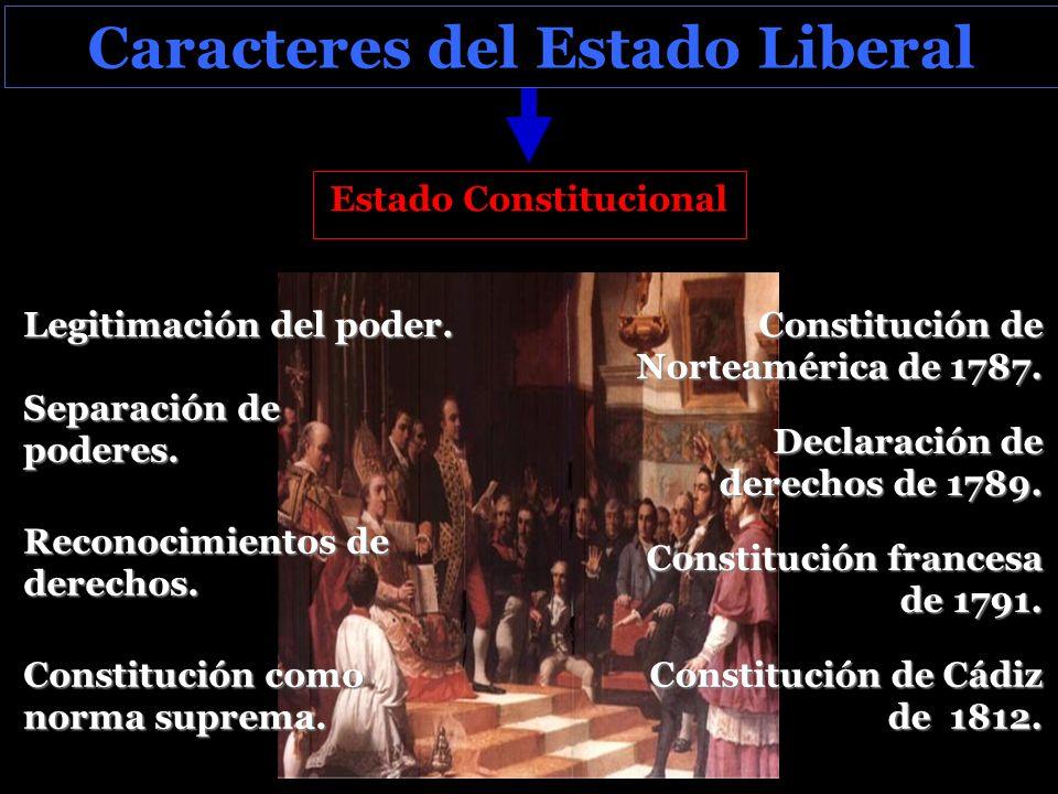 Caracteres del Estado Liberal Estado Constitucional