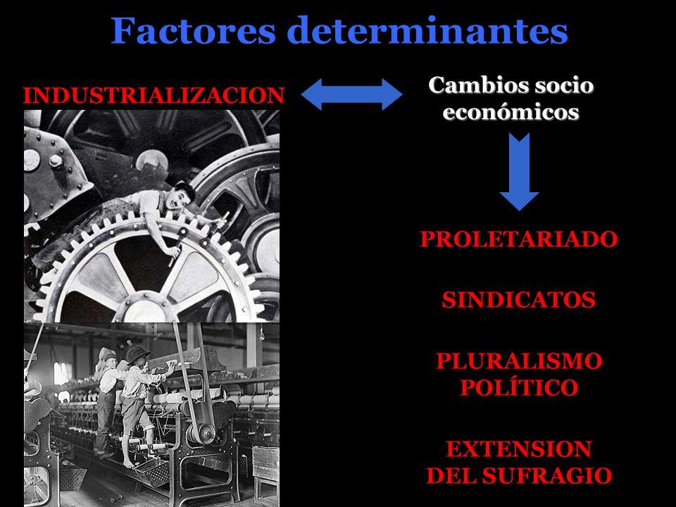 Factores determinantes Cambios socio económicos EXTENSION DEL SUFRAGIO
