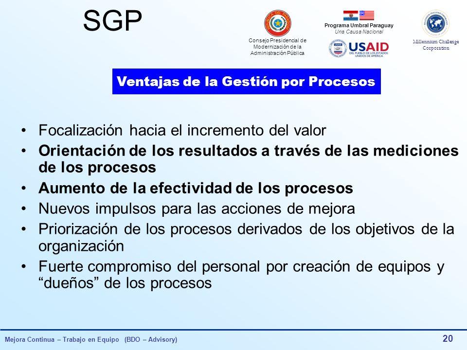 SGP Focalización hacia el incremento del valor