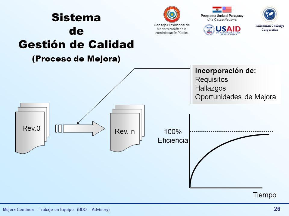 Sistema de Gestión de Calidad (Proceso de Mejora)