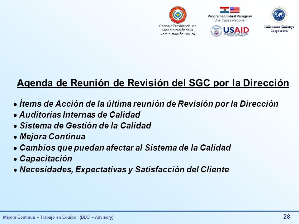 Agenda de Reunión de Revisión del SGC por la Dirección