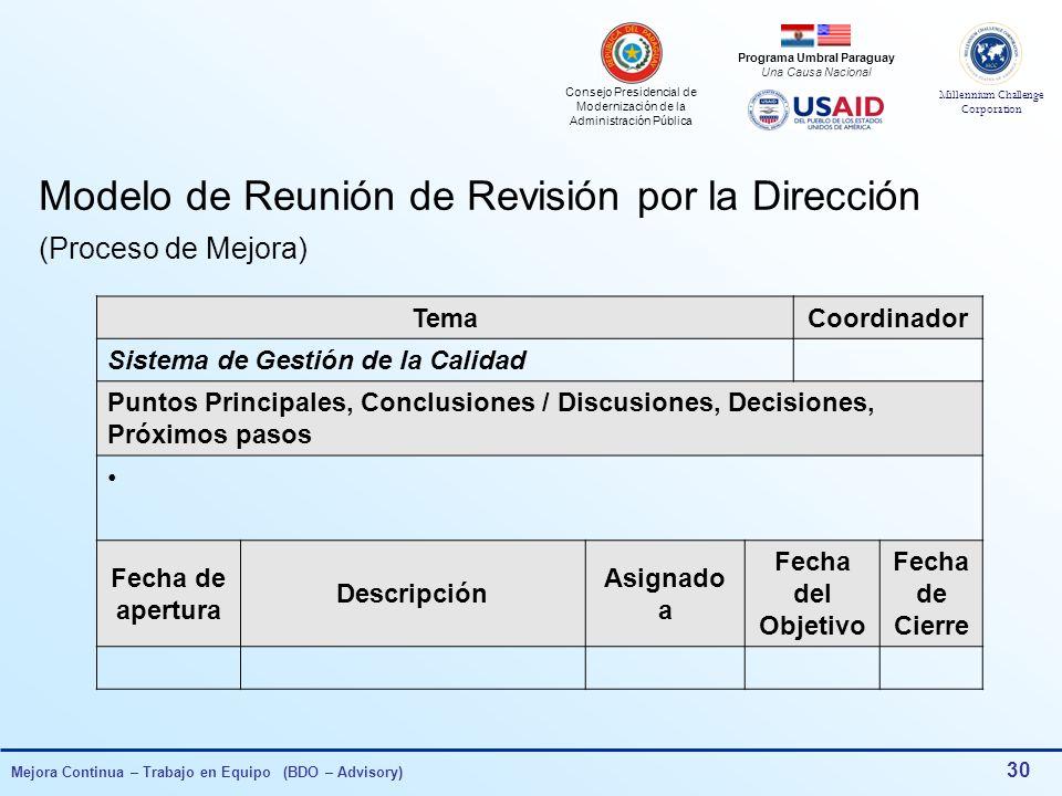 Modelo de Reunión de Revisión por la Dirección (Proceso de Mejora)