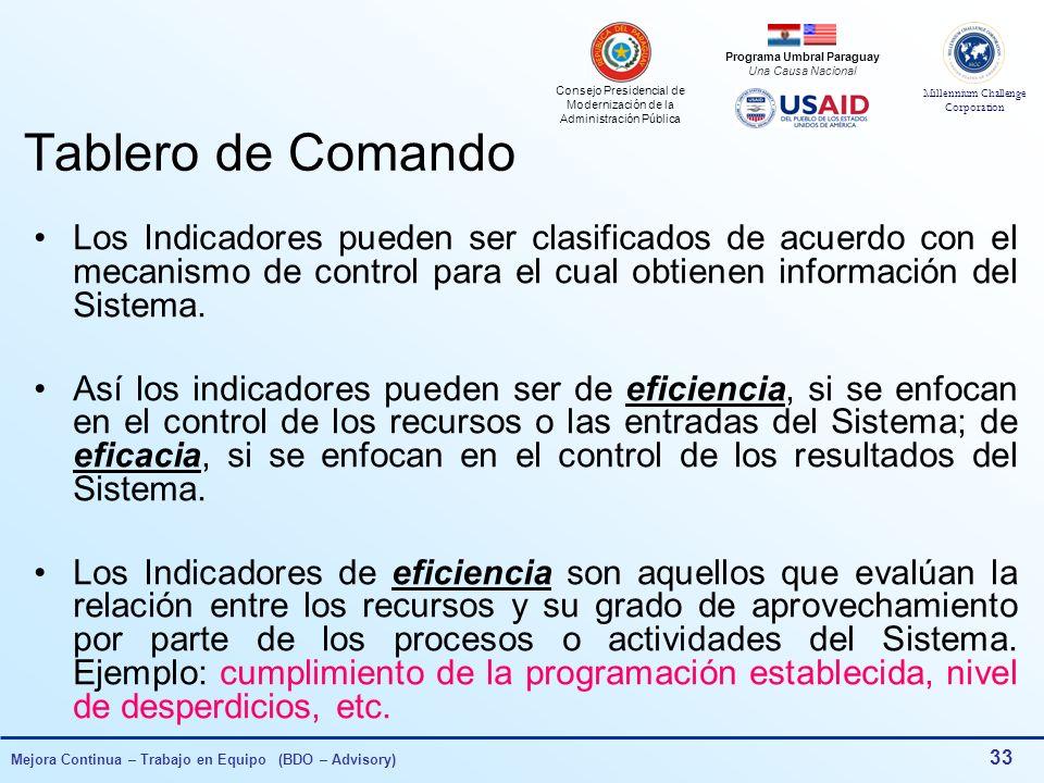 Tablero de Comando Los Indicadores pueden ser clasificados de acuerdo con el mecanismo de control para el cual obtienen información del Sistema.