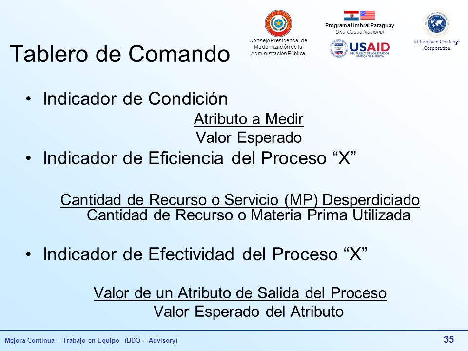 Tablero de Comando Indicador de Condición