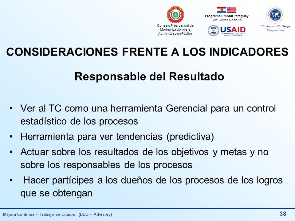 CONSIDERACIONES FRENTE A LOS INDICADORES