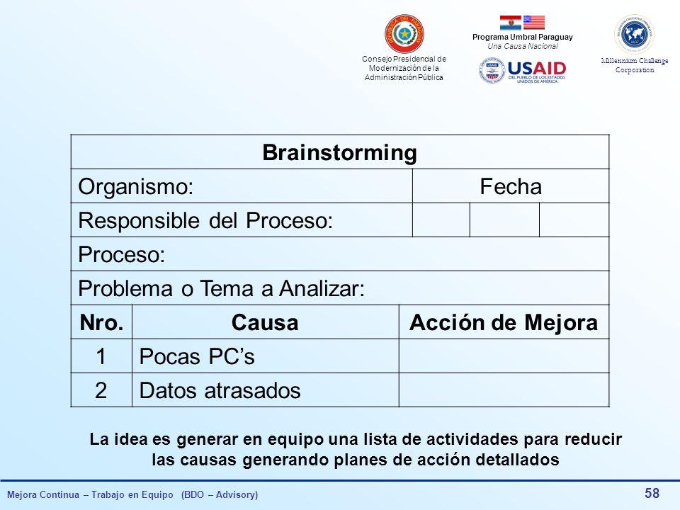 Brainstorming Nro. Causa Acción de Mejora