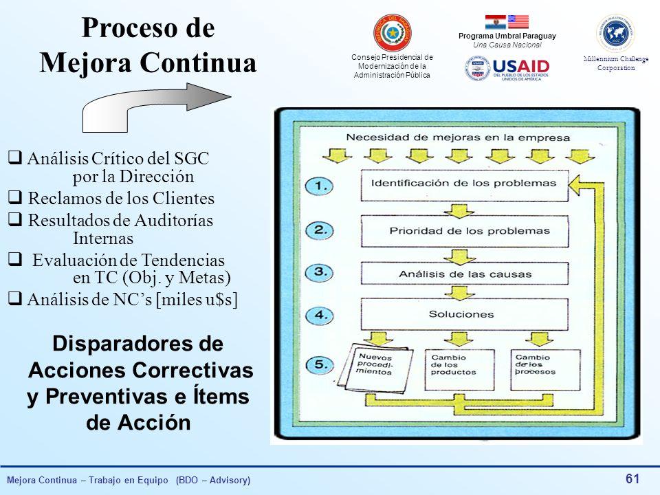 Disparadores de Acciones Correctivas y Preventivas e Ítems de Acción