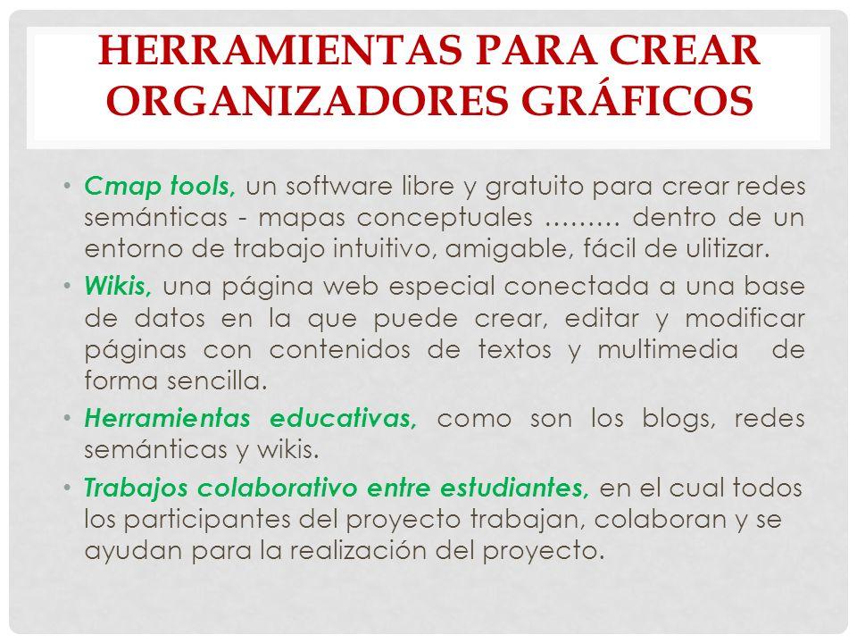 Herramientas para crear Organizadores gráficos
