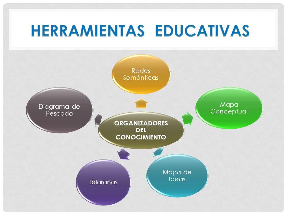 HERRAMIENTAS EDUCATIVAS