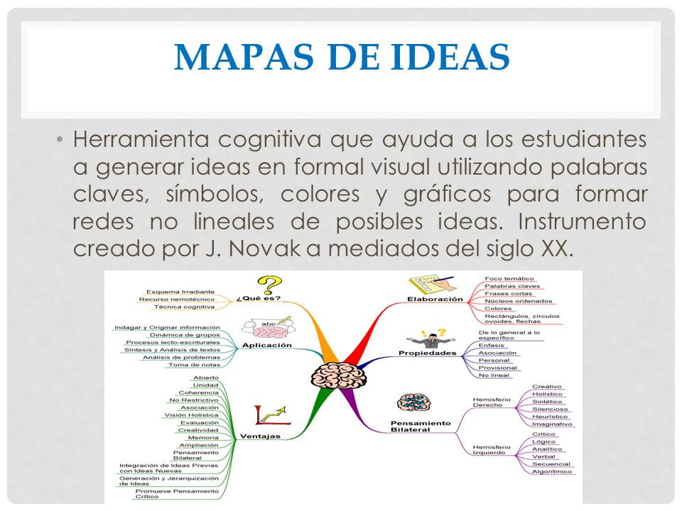 Mapas de Ideas