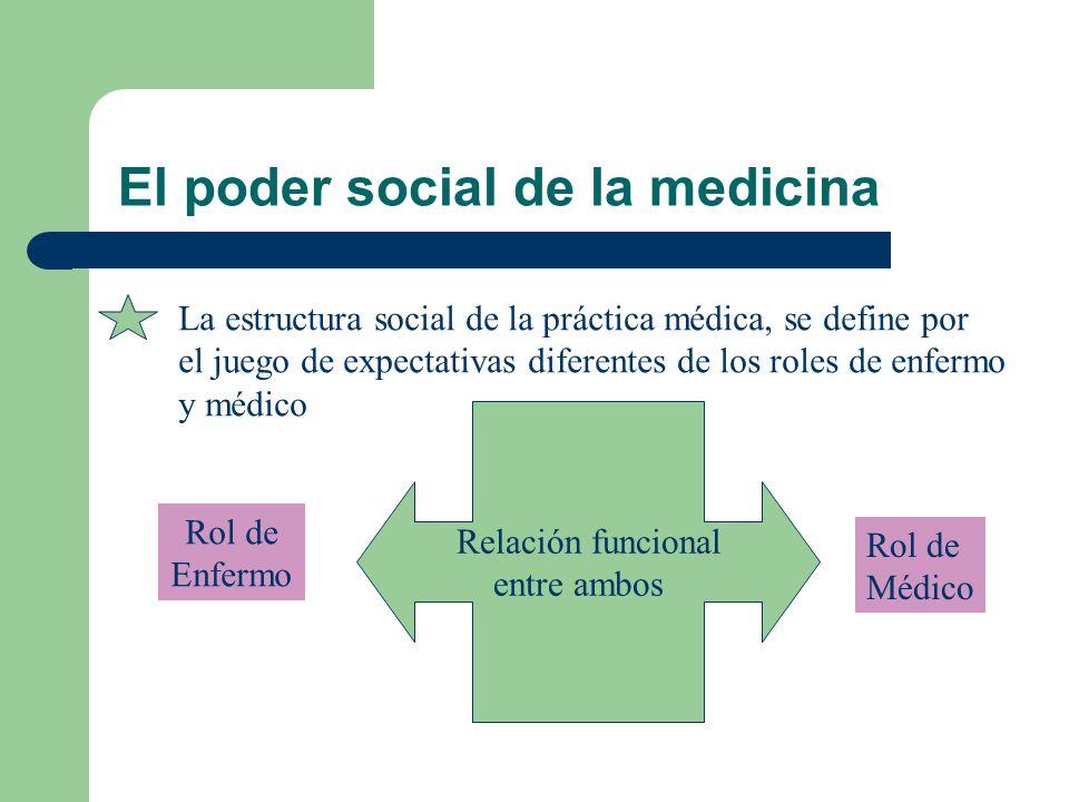 El poder social de la medicina