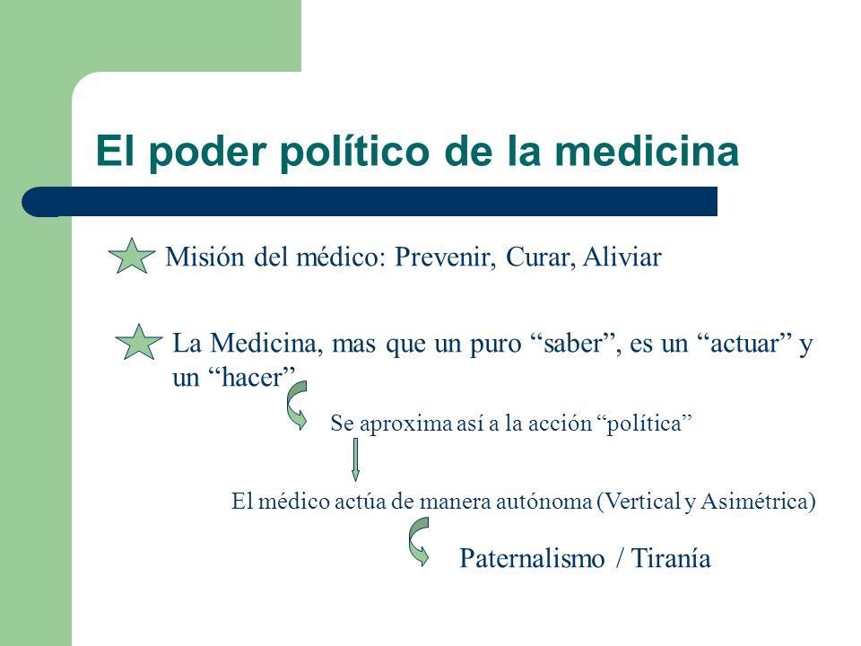 El poder político de la medicina