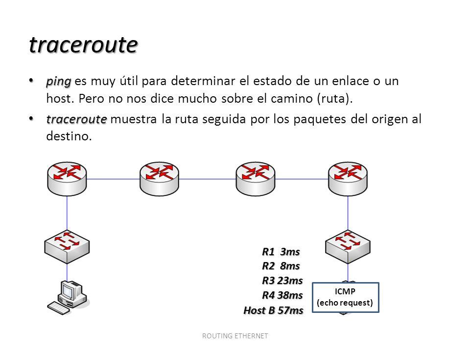 traceroute ping es muy útil para determinar el estado de un enlace o un host. Pero no nos dice mucho sobre el camino (ruta).