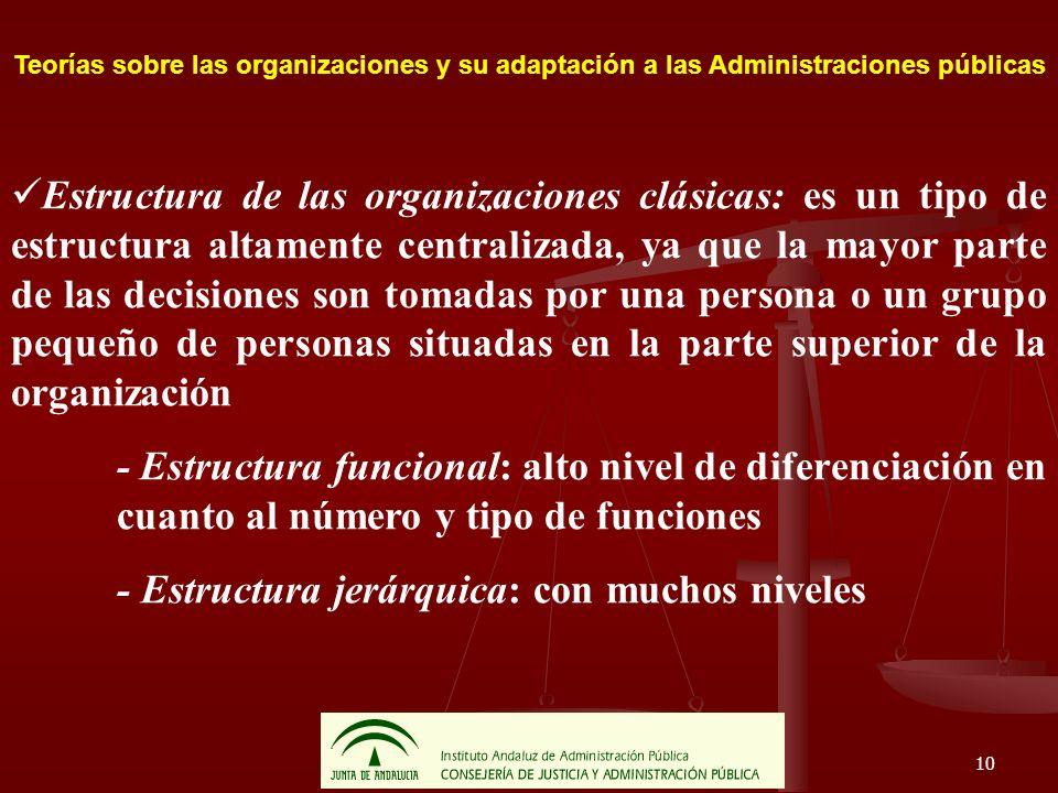 Teorías sobre las organizaciones y su adaptación a las Administraciones públicas