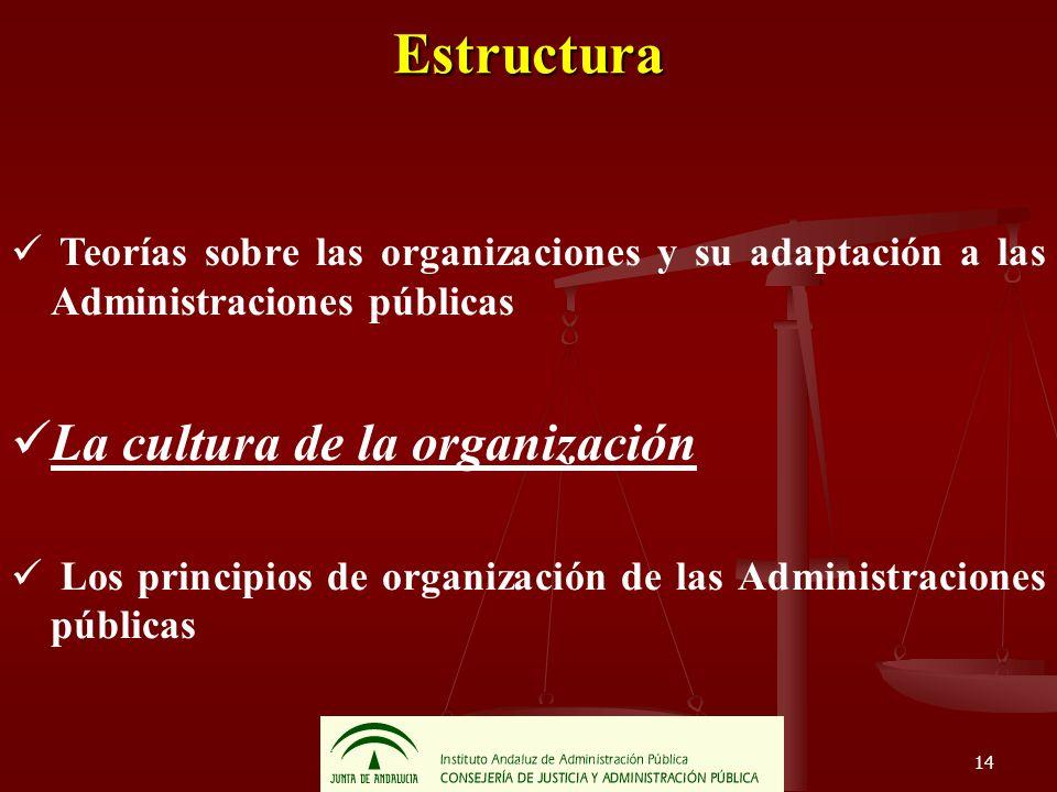 Estructura La cultura de la organización
