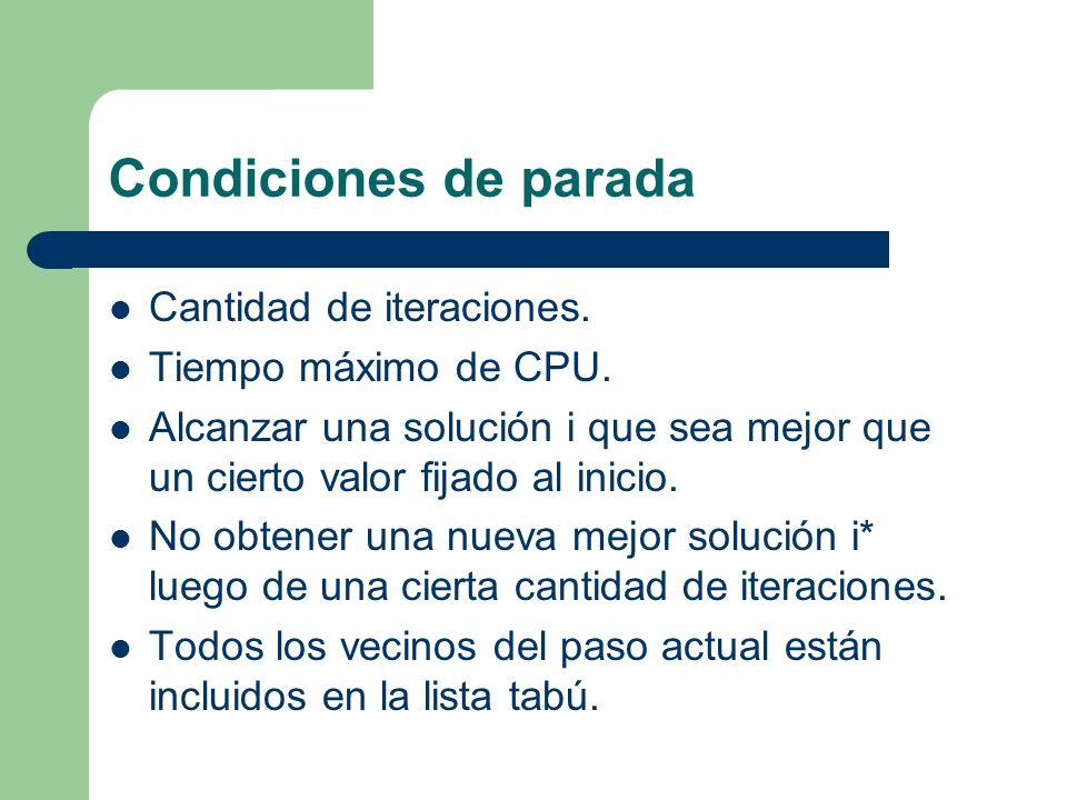 Condiciones de parada Cantidad de iteraciones. Tiempo máximo de CPU.