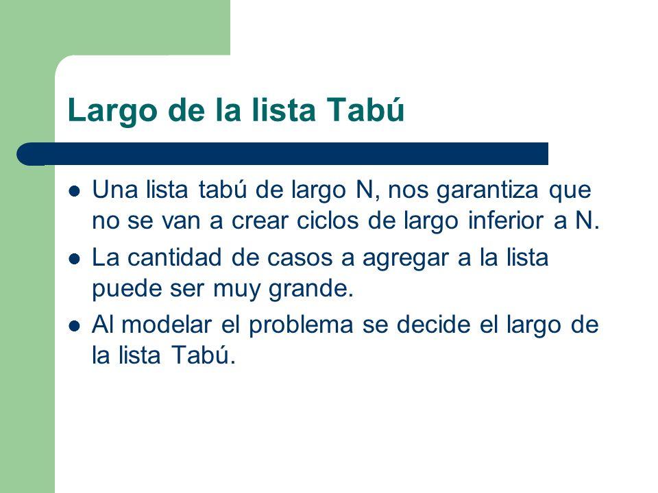 Largo de la lista Tabú Una lista tabú de largo N, nos garantiza que no se van a crear ciclos de largo inferior a N.