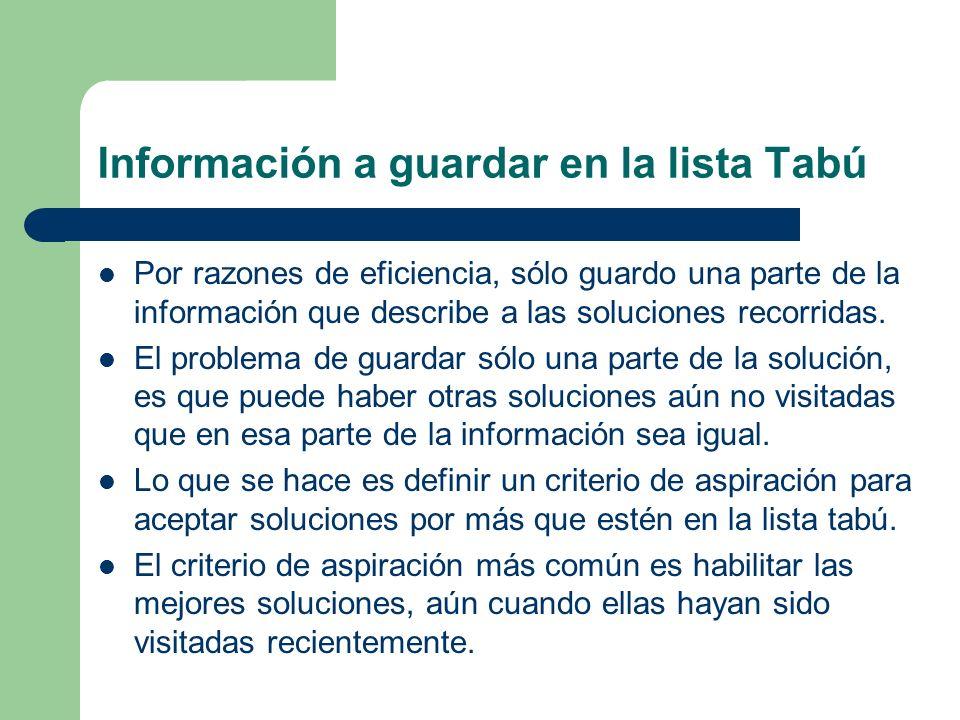 Información a guardar en la lista Tabú