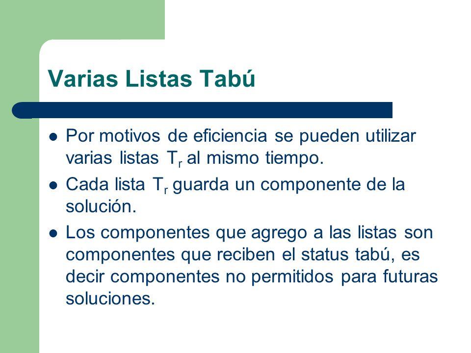 Varias Listas Tabú Por motivos de eficiencia se pueden utilizar varias listas Tr al mismo tiempo. Cada lista Tr guarda un componente de la solución.