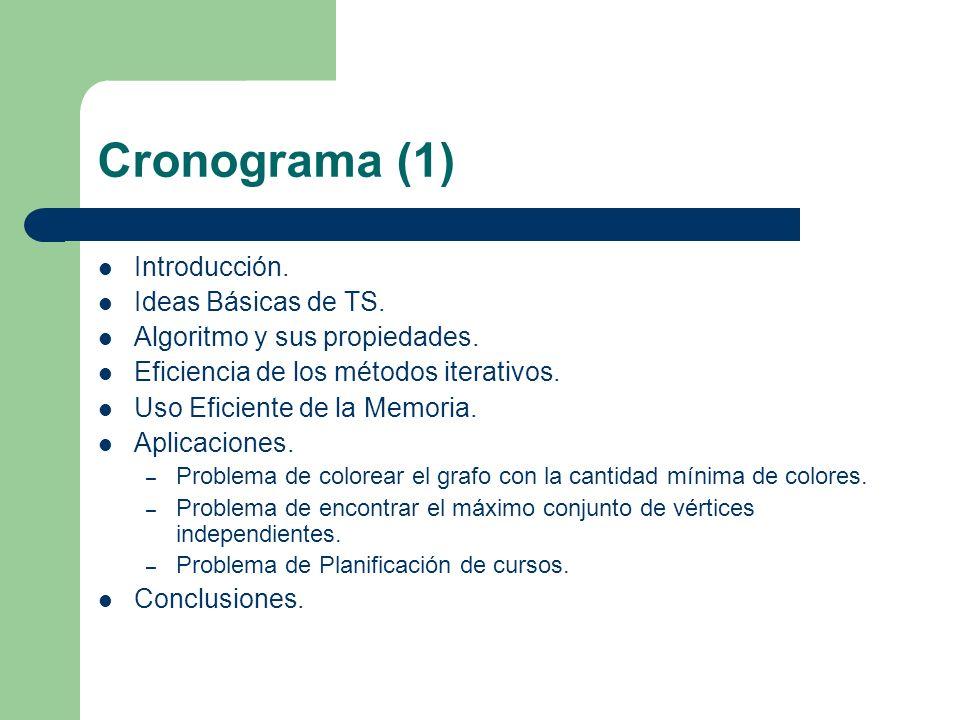 Cronograma (1) Introducción. Ideas Básicas de TS.