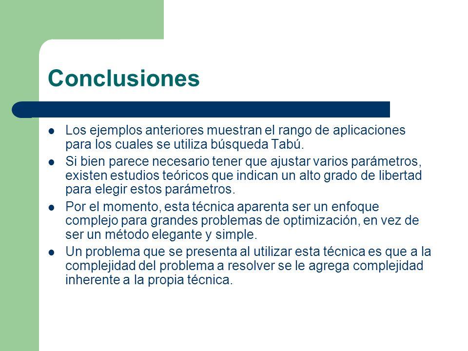 Conclusiones Los ejemplos anteriores muestran el rango de aplicaciones para los cuales se utiliza búsqueda Tabú.