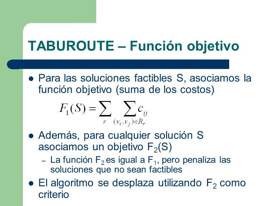 TABUROUTE – Función objetivo