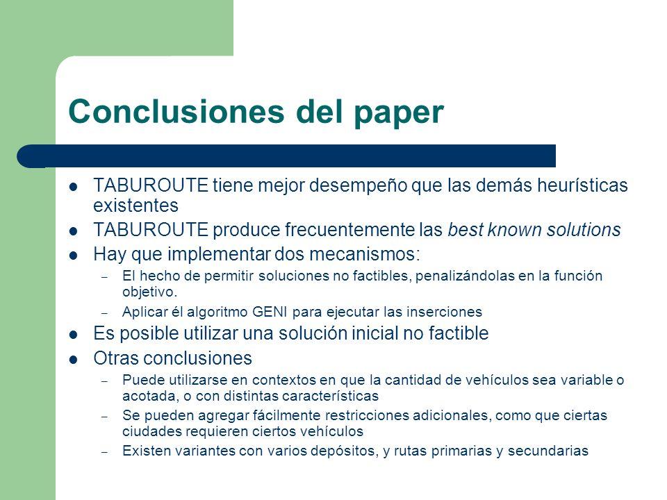 Conclusiones del paper