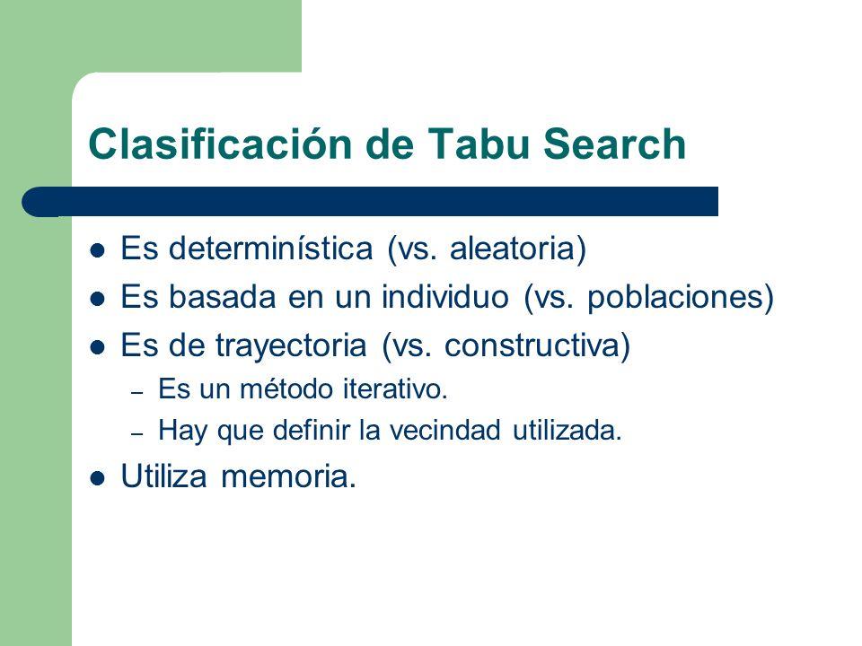 Clasificación de Tabu Search