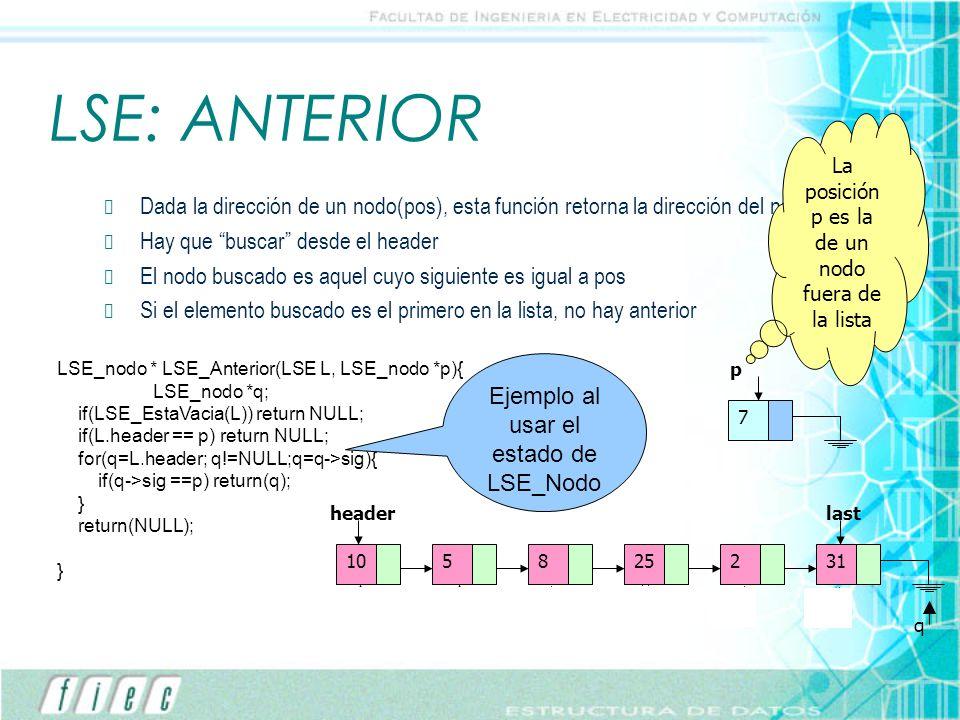 LSE: ANTERIOR La posición p es la de un nodo fuera de la lista.
