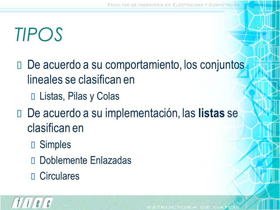TIPOS De acuerdo a su comportamiento, los conjuntos lineales se clasifican en. Listas, Pilas y Colas.
