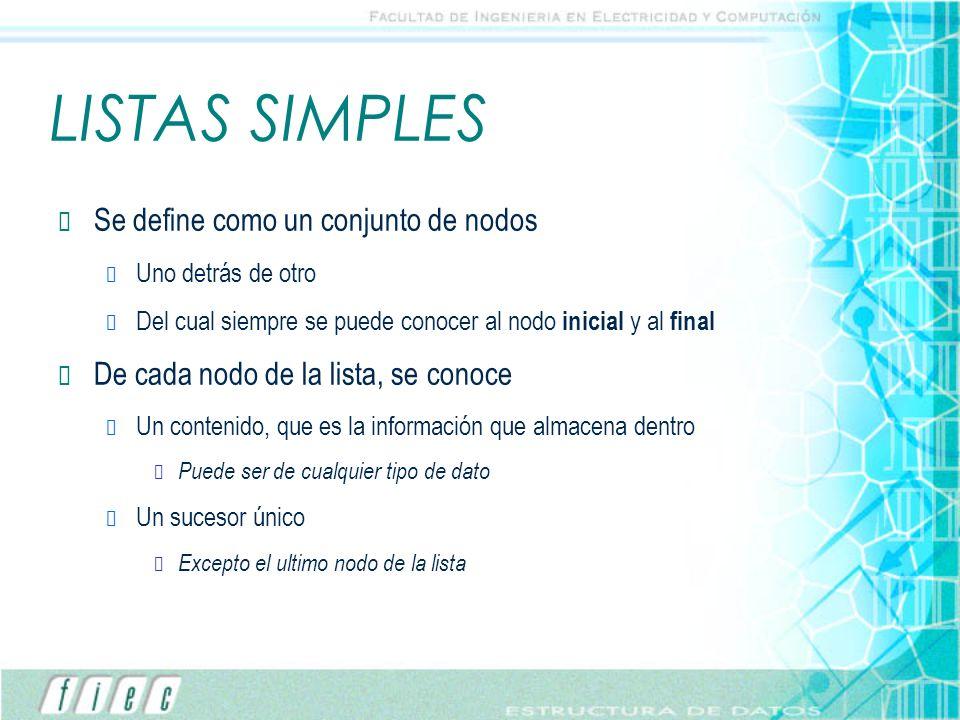 LISTAS SIMPLES Se define como un conjunto de nodos