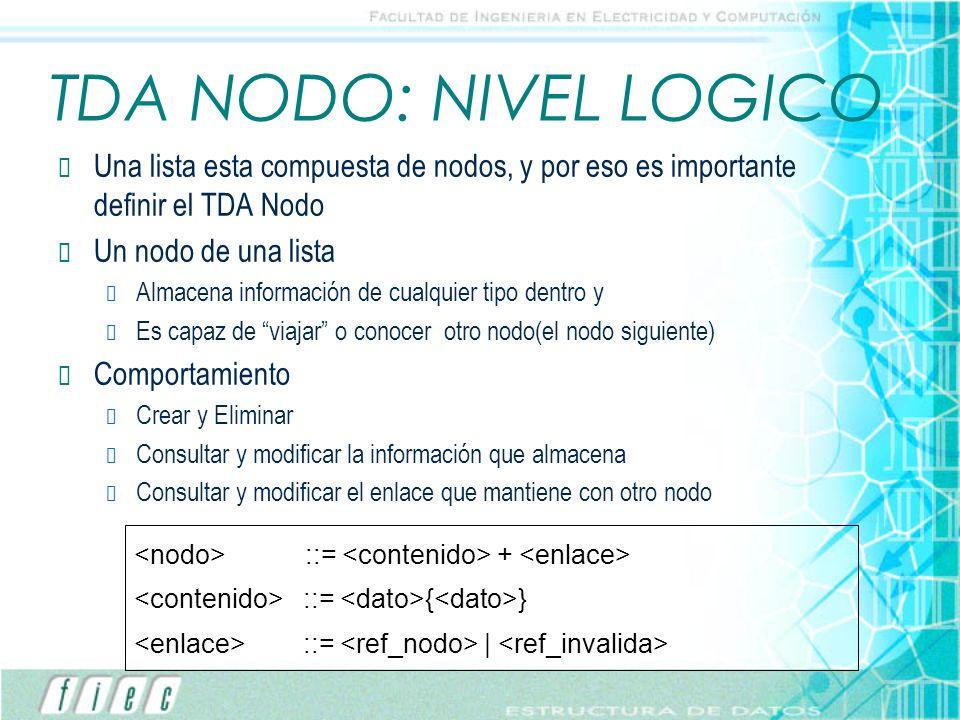 TDA NODO: NIVEL LOGICO Una lista esta compuesta de nodos, y por eso es importante definir el TDA Nodo.
