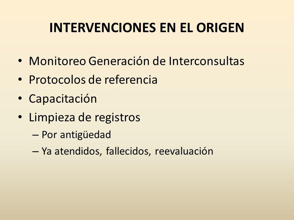 INTERVENCIONES EN EL ORIGEN