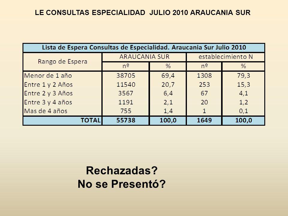LE CONSULTAS ESPECIALIDAD JULIO 2010 ARAUCANIA SUR