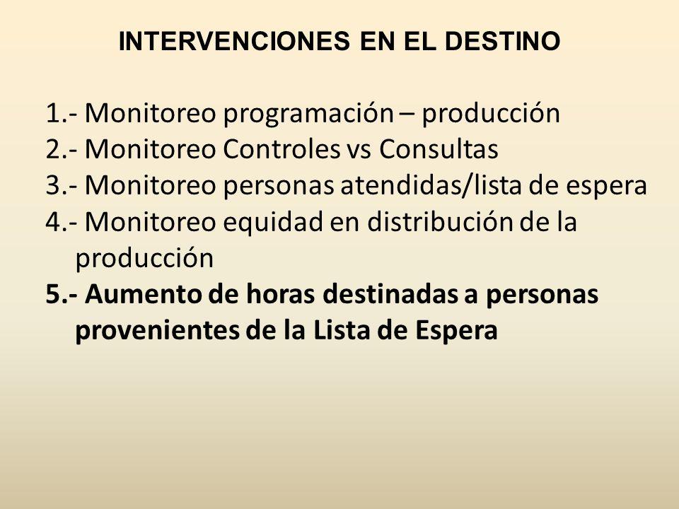 INTERVENCIONES EN EL DESTINO