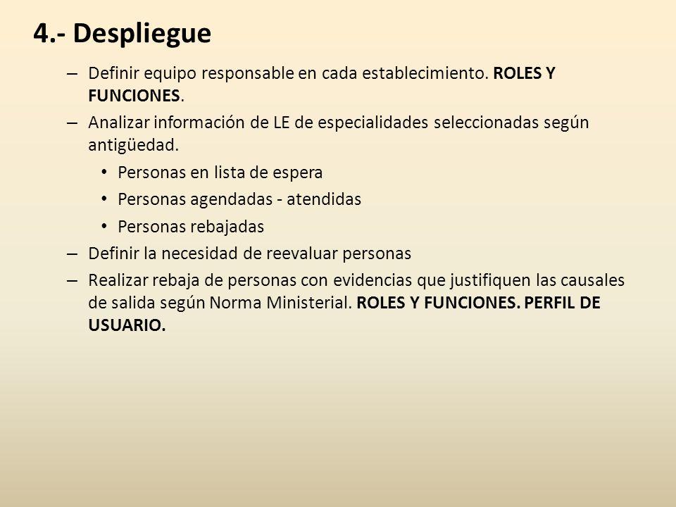 4.- Despliegue Definir equipo responsable en cada establecimiento. ROLES Y FUNCIONES.