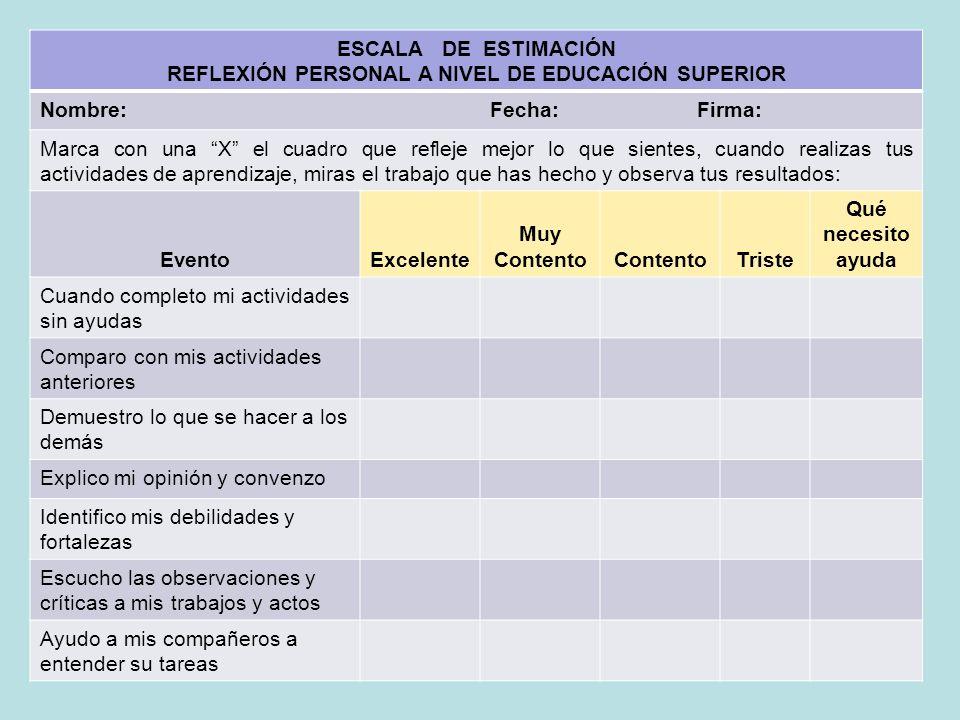 REFLEXIÓN PERSONAL A NIVEL DE EDUCACIÓN SUPERIOR