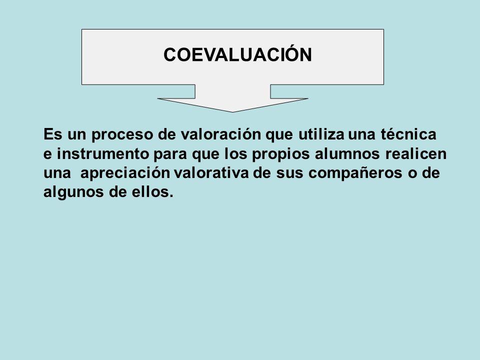 COEVALUACIÓN