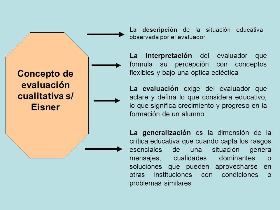 Concepto de evaluación cualitativa s/ Eisner