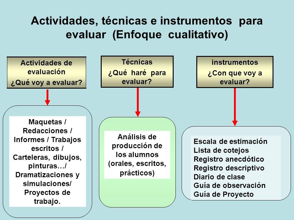 Actividades, técnicas e instrumentos para evaluar (Enfoque cualitativo)