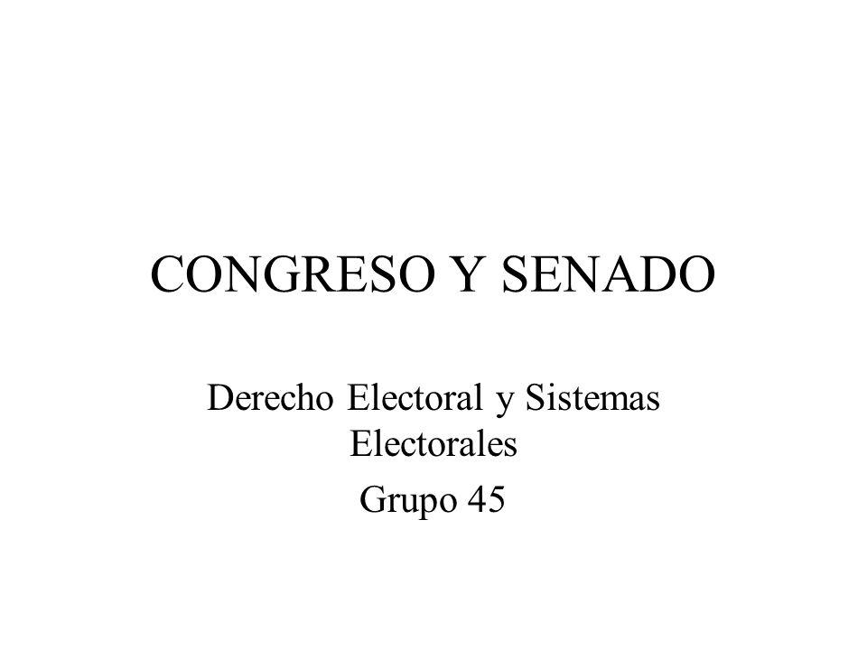 Derecho Electoral y Sistemas Electorales Grupo 45