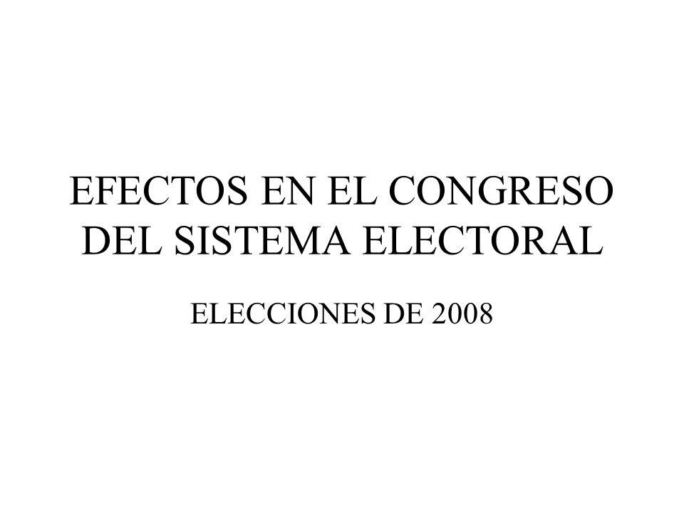 EFECTOS EN EL CONGRESO DEL SISTEMA ELECTORAL