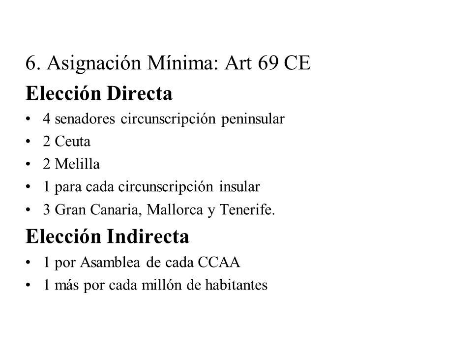 6. Asignación Mínima: Art 69 CE Elección Directa