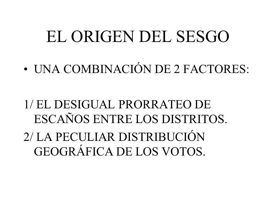 EL ORIGEN DEL SESGO UNA COMBINACIÓN DE 2 FACTORES: