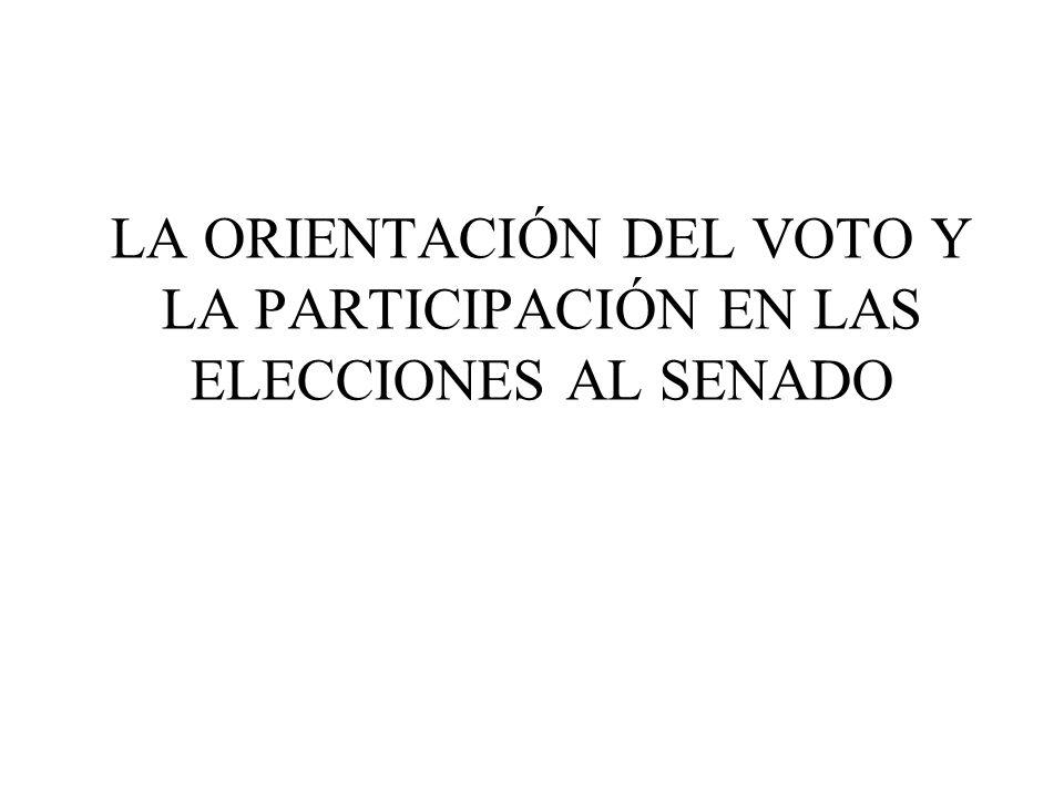 LA ORIENTACIÓN DEL VOTO Y LA PARTICIPACIÓN EN LAS ELECCIONES AL SENADO
