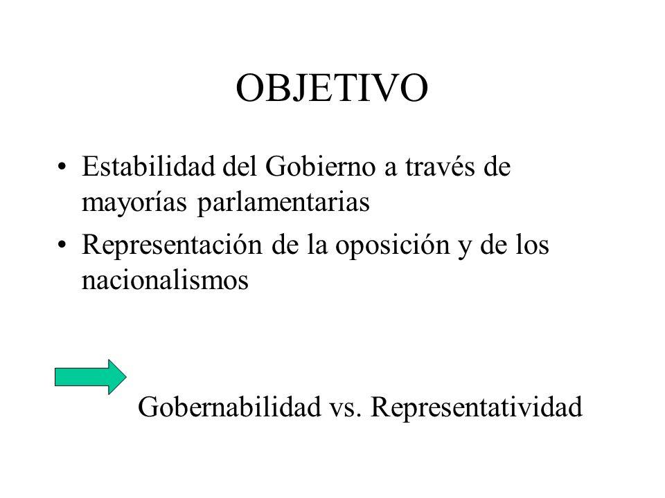 OBJETIVO Estabilidad del Gobierno a través de mayorías parlamentarias