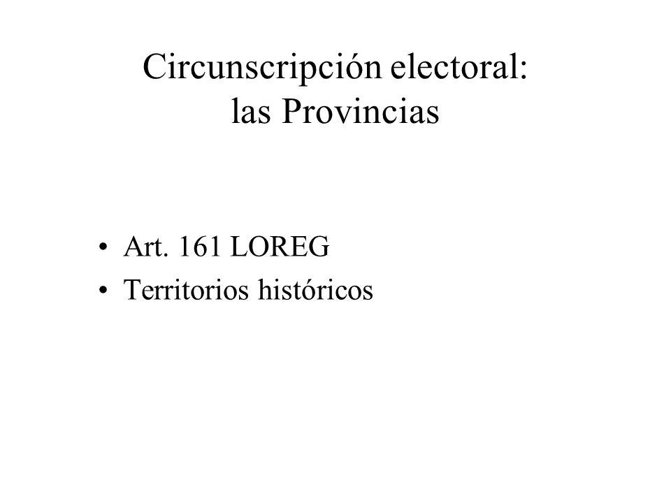 Circunscripción electoral: las Provincias