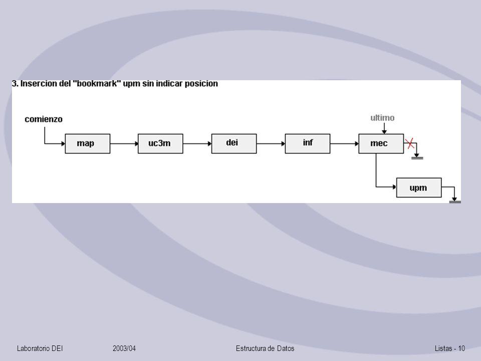 Laboratorio DEI 2003/04 Estructura de Datos