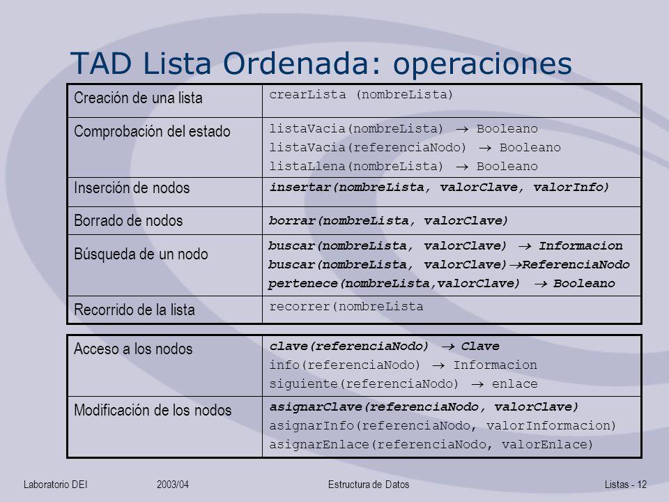 TAD Lista Ordenada: operaciones