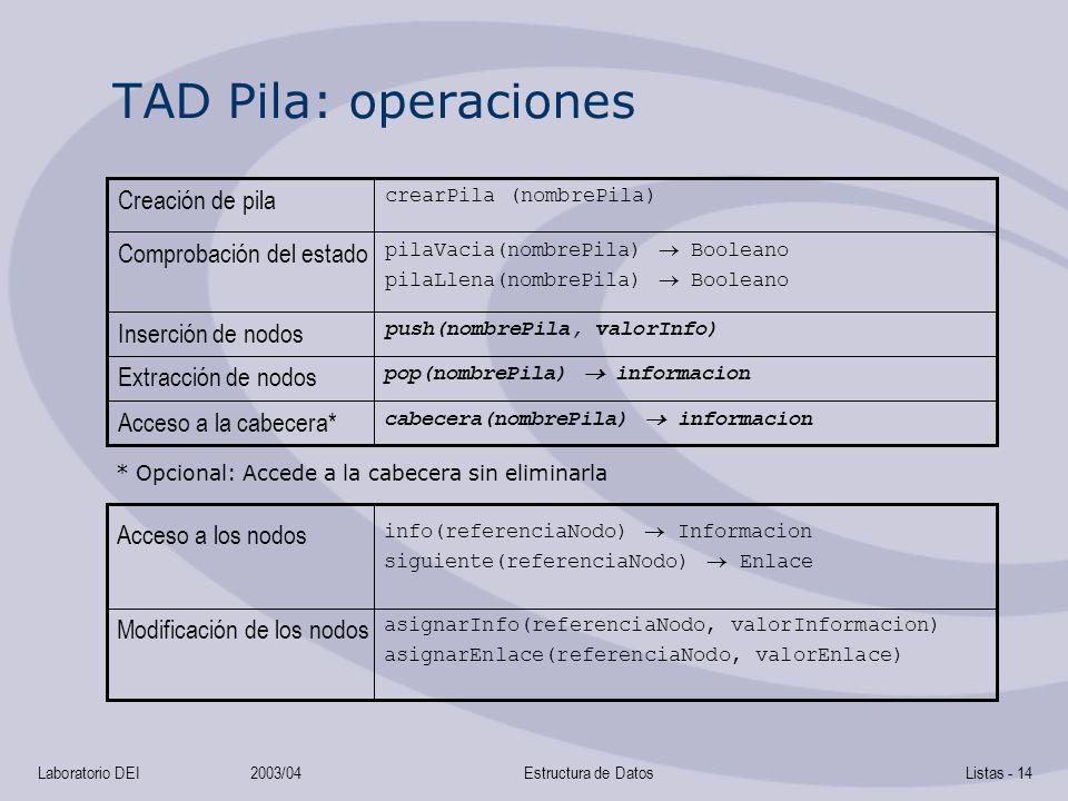 TAD Pila: operaciones Creación de pila Comprobación del estado